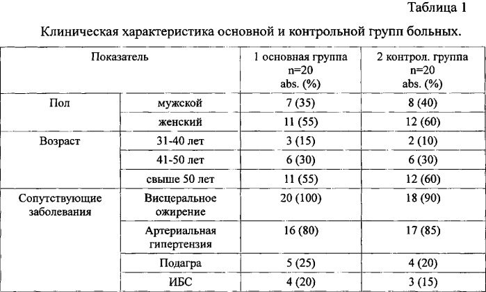 method of treating nonalcoholic fatty liver disease with use of rh russianpatents com Non-Alcoholic Sangria Best Non-Alcoholic Wine