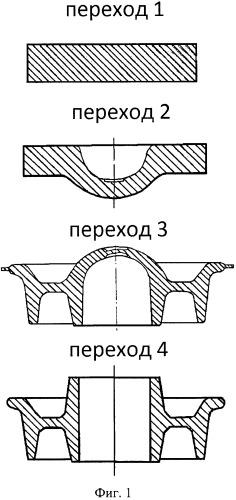 Способ штамповки поковок колес