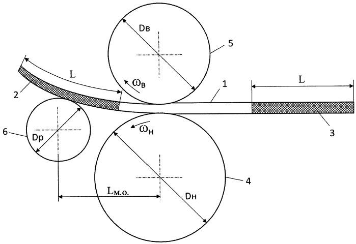 Способ асимметричной прокатки толстолистового металла