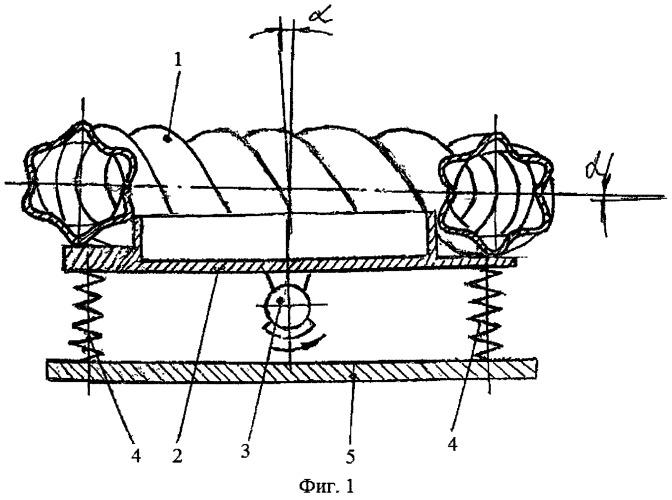 Устройство вибрационное для приготовления кормов