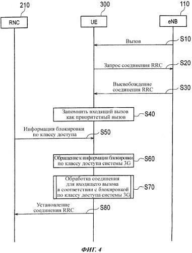 Мобильное устройство, устройство управления связью и способ управления связью