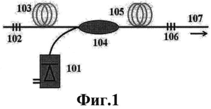 Цельно-волоконная лазерная система и способ автогенерации лазерных импульсов