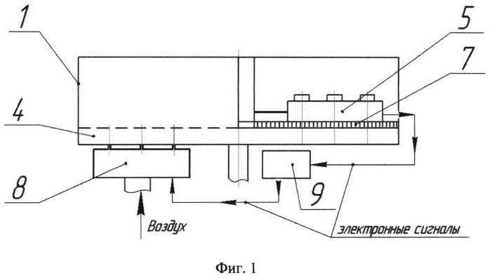 Высевающий аппарат точного высева с электронным управлением