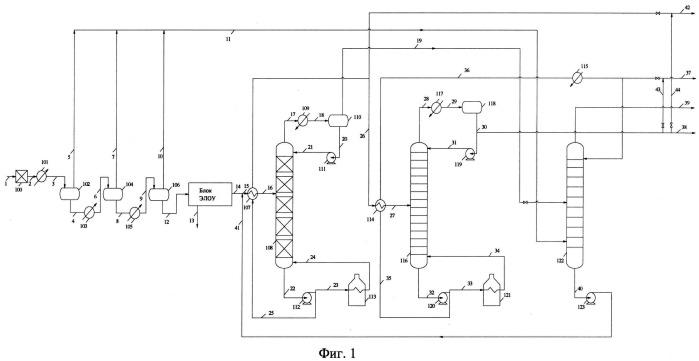 Способ выветривания и стабилизации нестабильного газоконденсата в смеси с нефтью с абсорбционным извлечением меркаптанов
