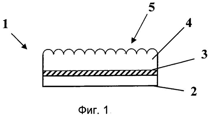 Лентикулярное поверхностное покрытие и способ изготовления подобного поверхностного покрытия