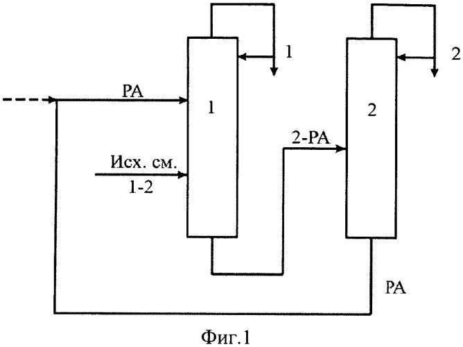 Способ разделения зеотропной смеси бутилпропионат-пропионовая кислота