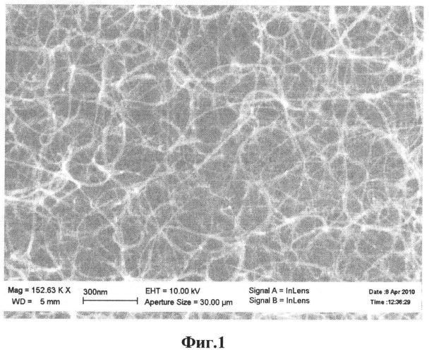 Способ получения гибрида графена и углеродных нанотрубок