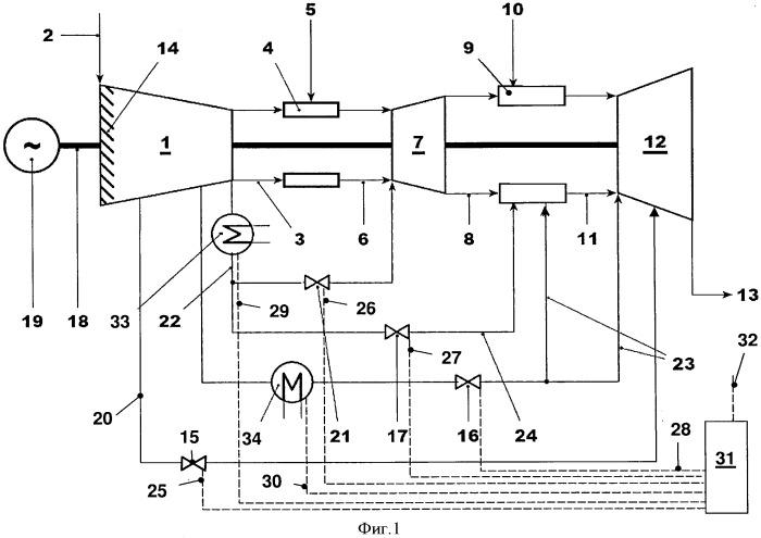 Способ эксплуатации газотурбинной установки и газотурбинная установка для реализации данного способа