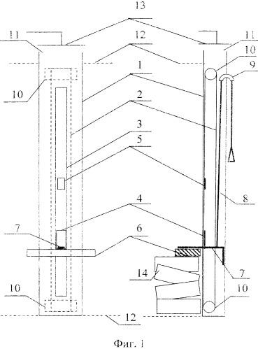 Способ динамического распределения воздуха в отопительном приборе верхнего горения и устройство для его осуществления
