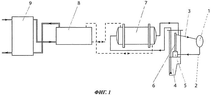 Способ и контурная система для отбора тепловой энергии от отработанных вод