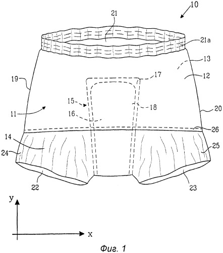 Поглощающие трусы-боксеры с расширенной промежностной панелью и способ их изготовления