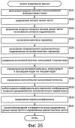 Способ и устройство расширения частотного диапазона, способ и устройство кодирования, способ и устройство декодирования и программа