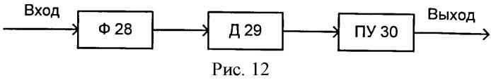 Способ селекции радиосигналов, устройство селекции радиосигналов и устройство определения подавления