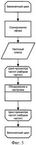 Средство передачи данных телекоммуникационной сети и телекоммуникационная сеть