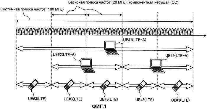 Мобильный терминал, базовая станция радиосвязи и система и способ радиосвязи