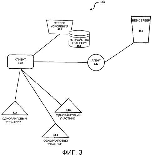 Система и способ для обеспечения более быстрой и более эффективной передачи данных