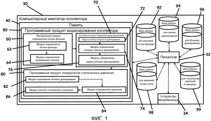 Системы, компьютерно-реализуемые способы и компьютерно-считываемые программные продукты для расчета приближенного давления дренирования скважины для имитатора коллектора