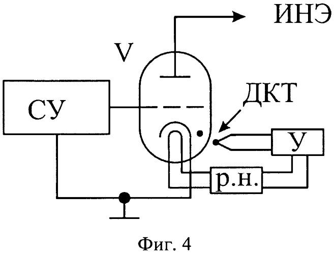 Способ стабилизации параметров высоковольтных импульсов