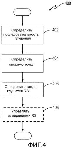 Способ и устройство для получения опорного времени для определения местоположения опорных сигналов в беспроводной сети связи
