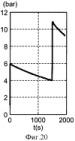 Измерение параметров, связанных с прохождением текучих сред в пористом материале