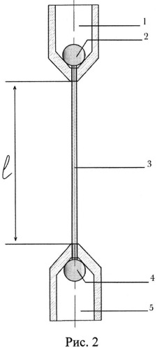 Способ фиксации керамического волокна в зажимах разрывной машины и приспособление для его осуществления