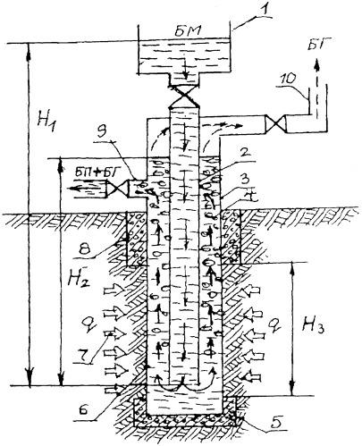 Непрерывнодействующий подземный генератор биогаза