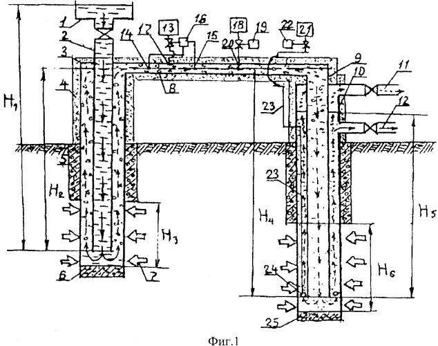Двухступенчатый непрерывнодействующий подземный генератор биоводорода