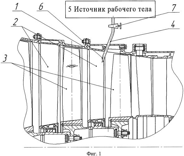 Способ и устройство для определения характеристик и границы устойчивой работы ступени осевого компрессора в составе гтд
