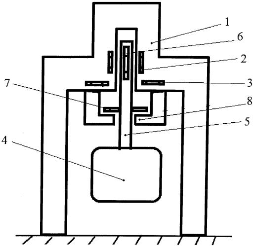 Транспортная система на электродинамическом подвесе