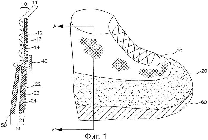 Непромокаемая, воздухопроницаемая обувь с комбинированной структурой верха