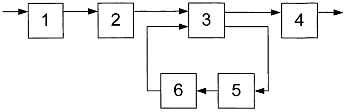 Способ подавления сети связи