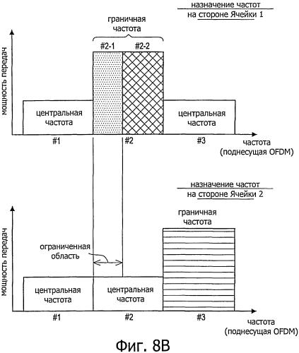 Система связи, устройство связи, способ связи и компьютерная программа