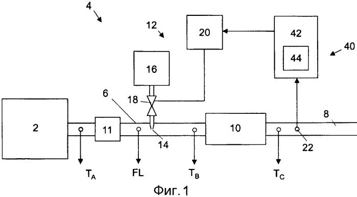 Способ наблюдения и регулирования системы доочистки выхлопных газов