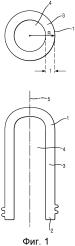 Способ нагрева преформы, управляющее устройство и система нагрева преформ