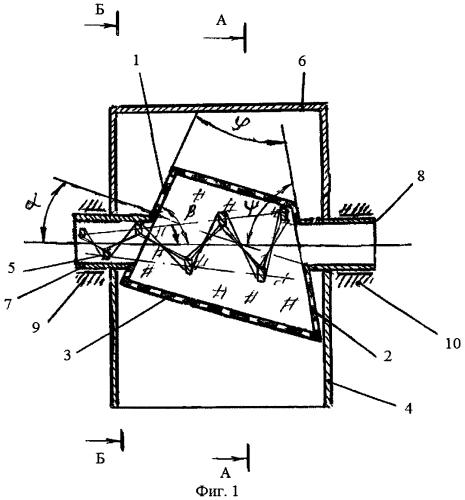 Станок для выделения жидкой фракции из материалов