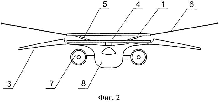 Способ преобразования самолета вертикального взлета и посадки