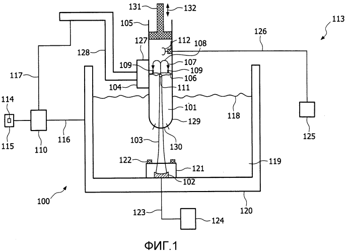 Индуцированная высокоинтенсивным фокусированным ультразвуком кавитация с уменьшенным порогом мощности