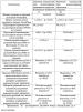 Средство лечения пародонтита и заболеваний слизистой оболочки рта, ассоциированных с геликобактерной инфекцией, и способ его применения