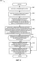 Способ и устройство для ограничения изменения величины запуска электропневматического регулятора