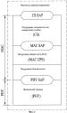 Устройство для передачи блока протокольных данных уровня управления доступом к среде mac pdu с расширенным заголовком фрагментации и объединения и соответствующий способ