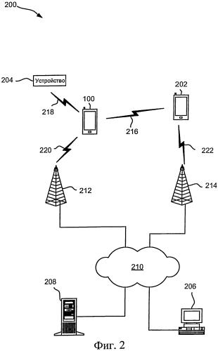 Косвенная связь между устройствами