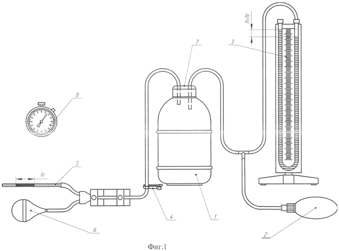 Способ и устройство для измерения начального сдвига жидкости в трубопроводе малого диаметра