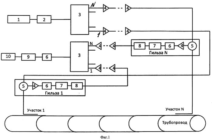 Устройство мониторинга состояния трубопроводов большой длины, в том числе подводных трубопроводов