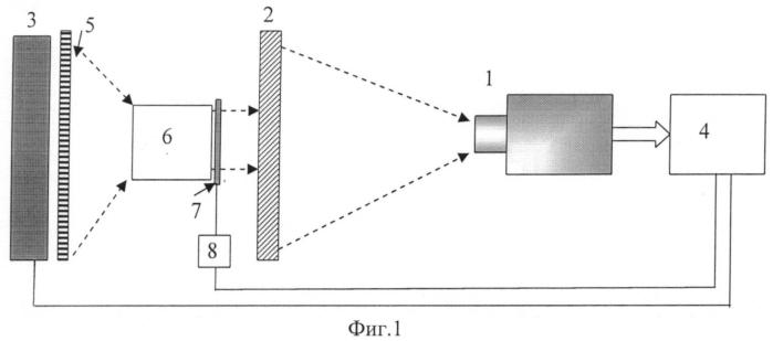 Устройство для бесконтактного определения коэффициента температуропроводности твердых тел