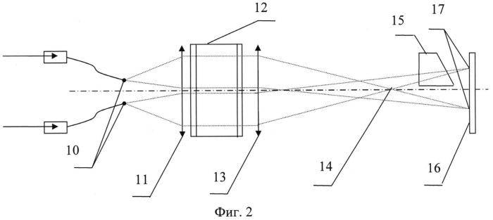 Способ многоканального измерения смещения длины волны света с использованием интерферометра фабри-перо