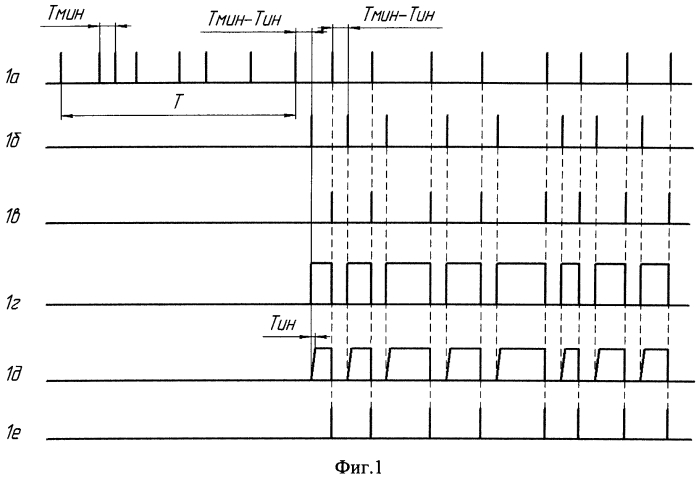 Способ противодействия оптико-электронным системам с лазерным наведением и устройство для его осуществления