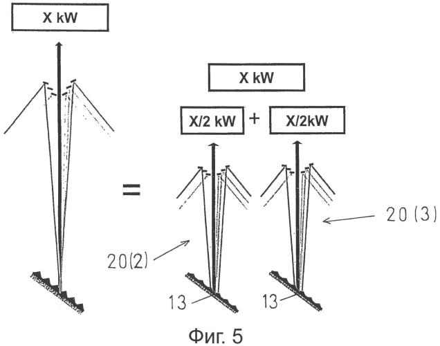 Лазерная система для получения высоких, соответственно компактных, плотностей мощности на объекте