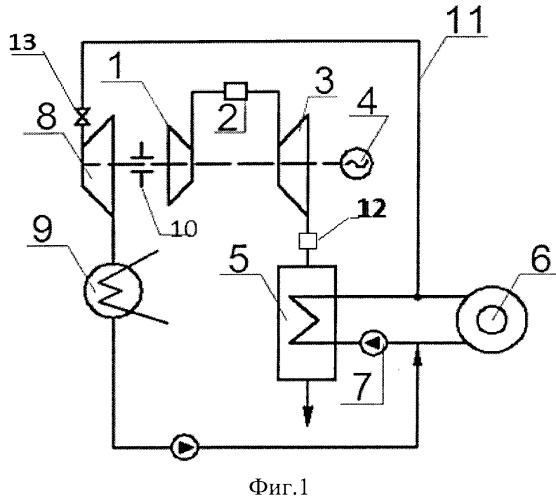 Теплофикационная газотурбинная установка