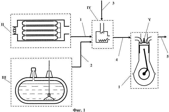 Способ работы четырехтактного двигателя внутреннего сгорания с водородом в качестве горючего и с предварительным охлаждением топливной смеси криогенной компонентой воздуха