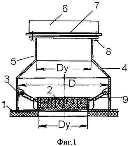 Взрывозащитное устройство кочетова с разрывной мембраной
